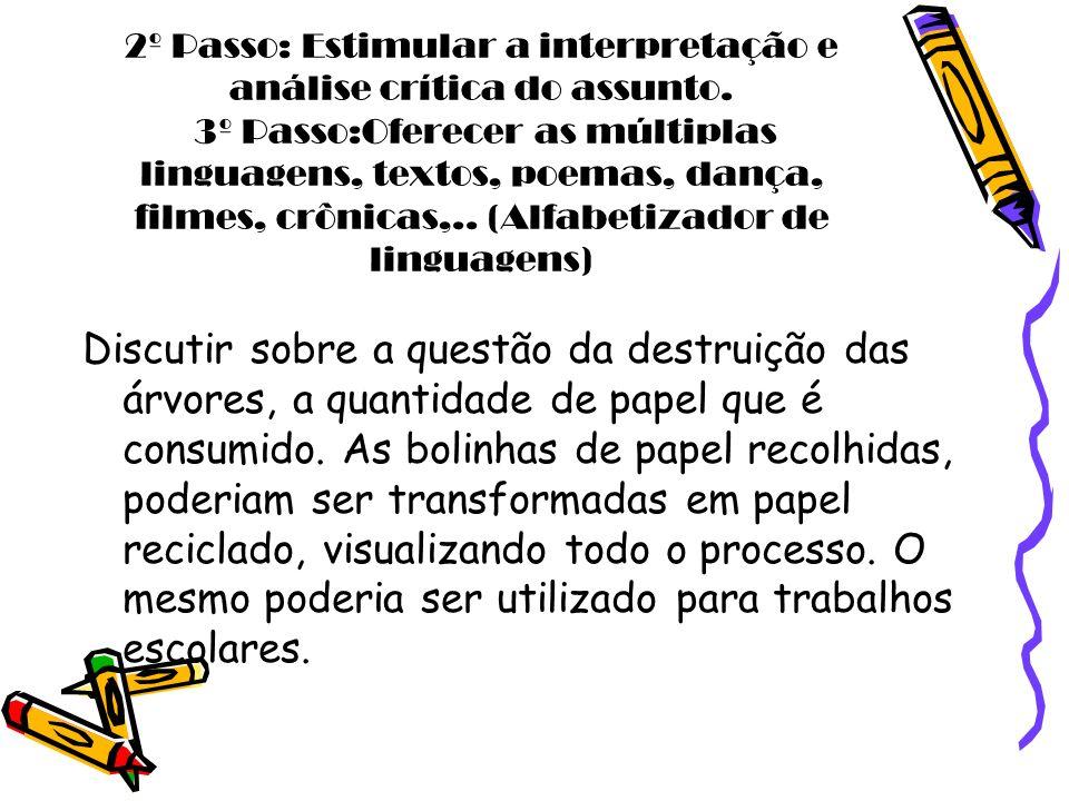 2º Passo: Estimular a interpretação e análise crítica do assunto
