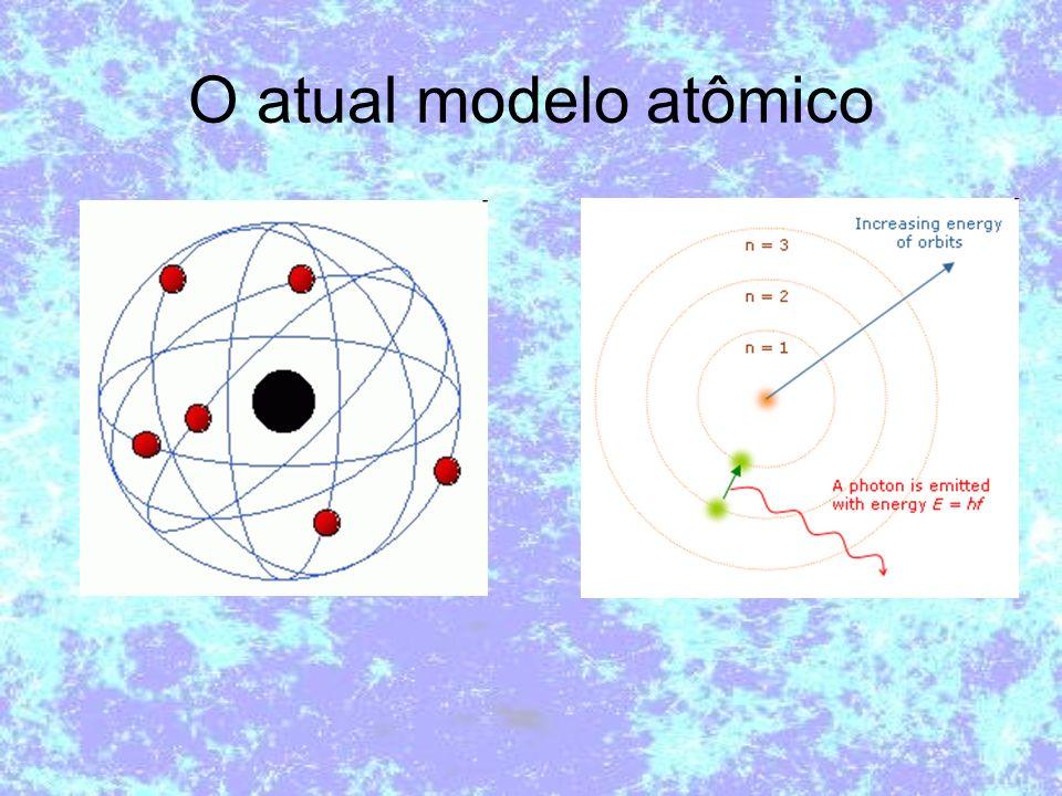 O atual modelo atômico Se sabe que os elétrons possuem carga negativa, massa muito pequena e que se movem em órbitas ao redor do núcleo atômico.