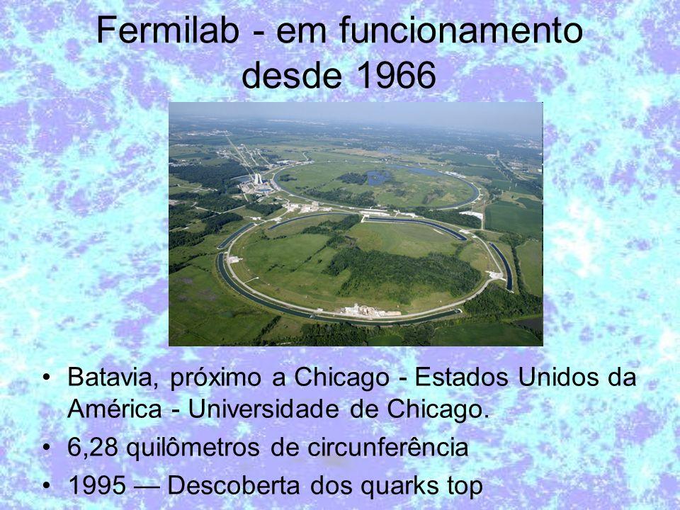 Fermilab - em funcionamento desde 1966