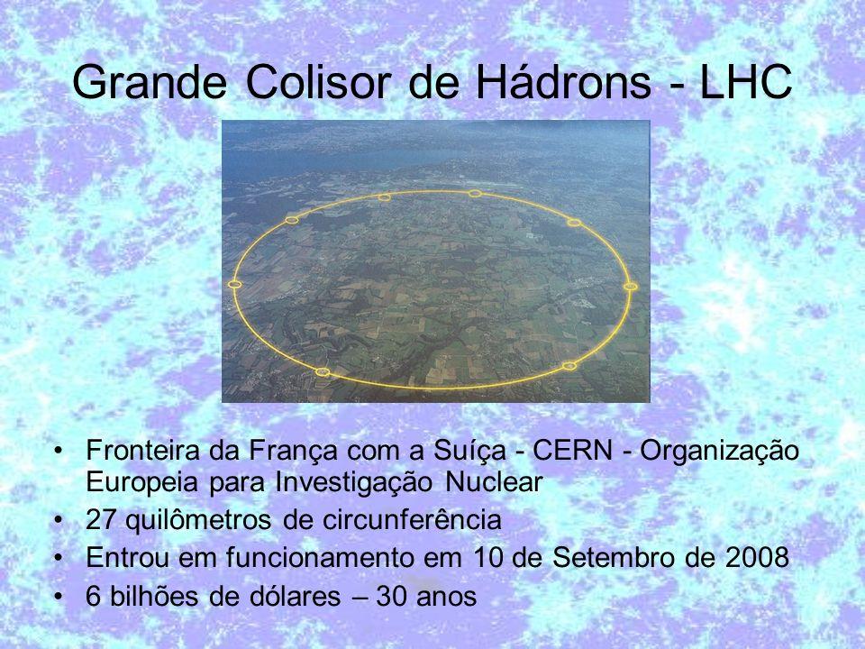 Grande Colisor de Hádrons - LHC