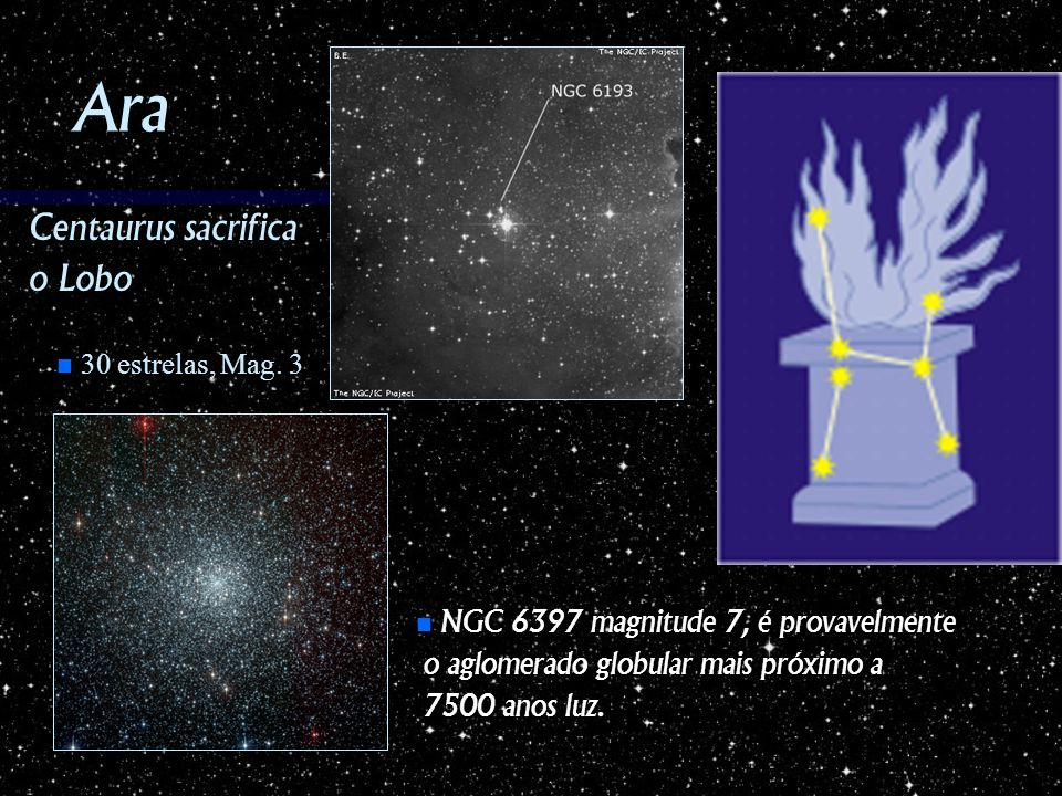 Ara Centaurus sacrifica o Lobo 30 estrelas, Mag. 3