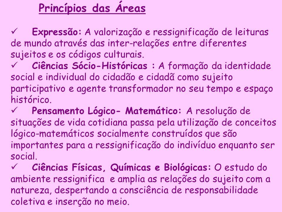 Princípios das Áreas
