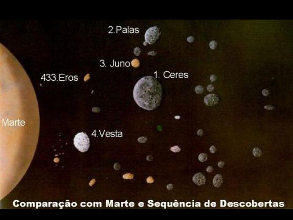 Neste esquema verifica-se os tamanhos dos maiores desses corpos comparados com Marte.