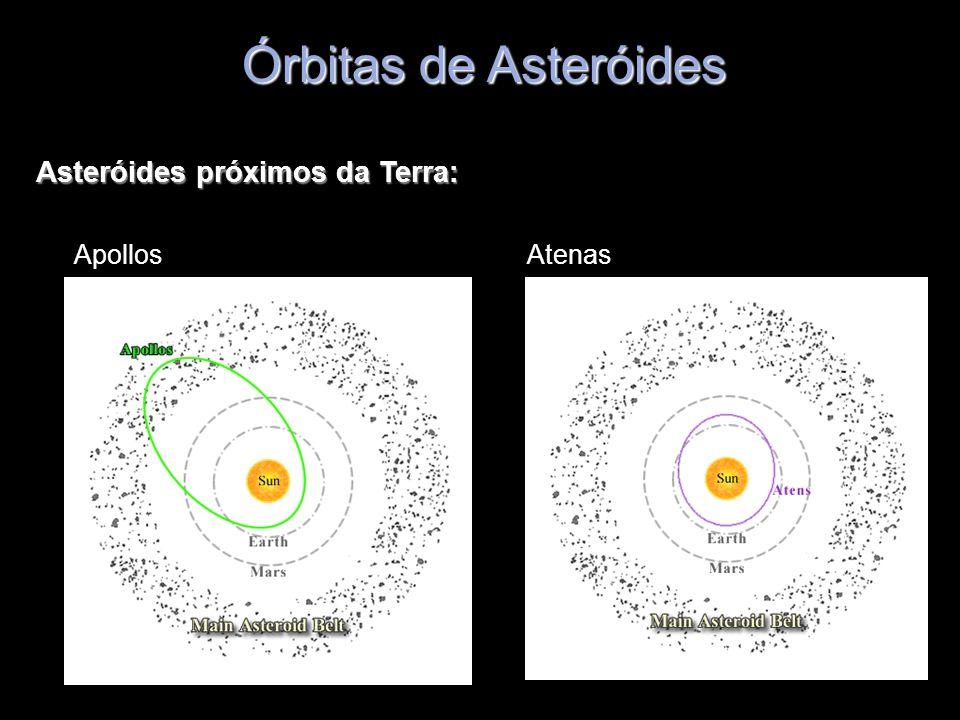 Órbitas de Asteróides Asteróides próximos da Terra: Apollos Atenas