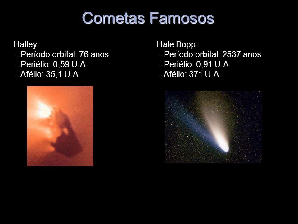Cometas Famosos Halley: - Período orbital: 76 anos - Periélio: 0,59 U.A. - Afélio: 35,1 U.A.