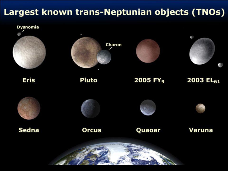 Neste slide temos representado os maiores corpos do cinturão de Kuiper em ordem.