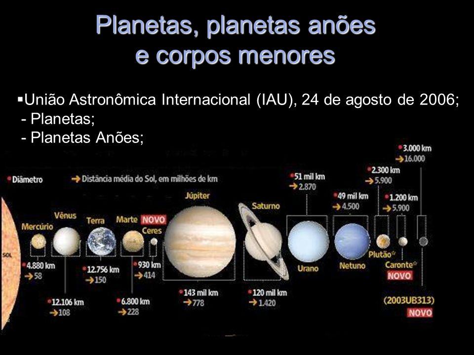 Planetas, planetas anões e corpos menores