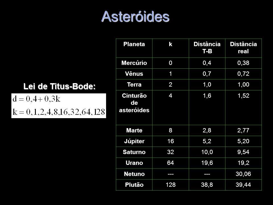 Cinturão de asteróides