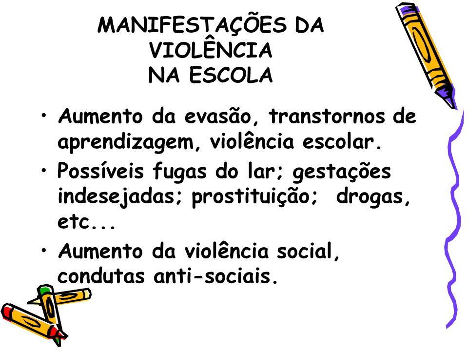 MANIFESTAÇÕES DA VIOLÊNCIA NA ESCOLA