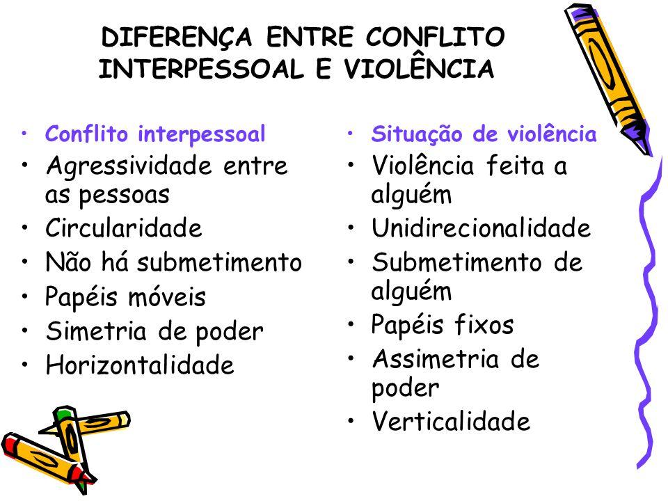 DIFERENÇA ENTRE CONFLITO INTERPESSOAL E VIOLÊNCIA