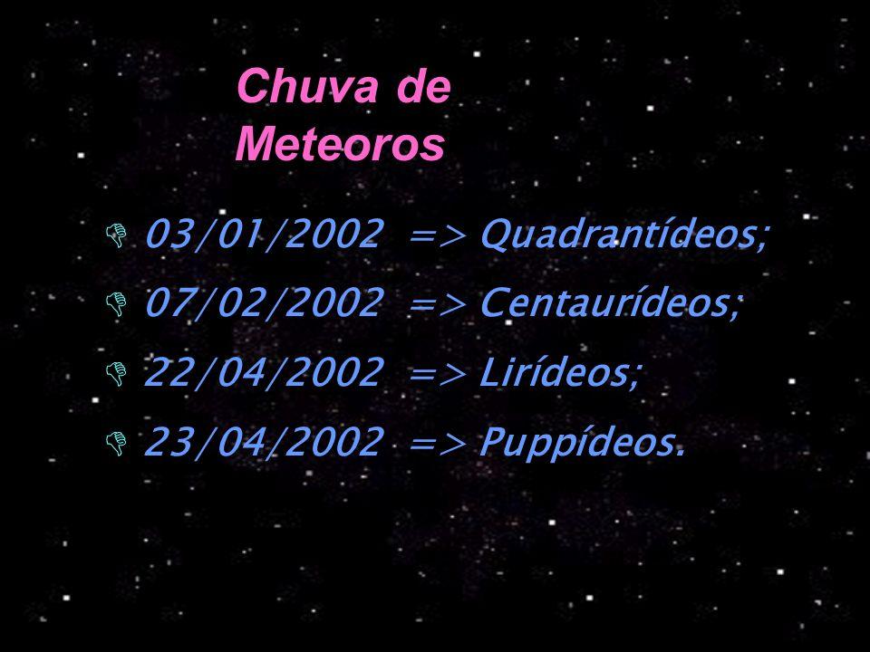 Chuva de Meteoros 03/01/2002 => Quadrantídeos;