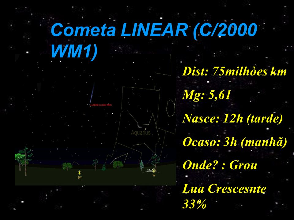 Cometa LINEAR (C/2000 WM1) Dist: 75milhòes km Mg: 5,61