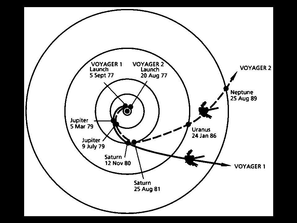 http://voyager.jpl.nasa.gov/gallery/images/spacecraft/tour.jpg