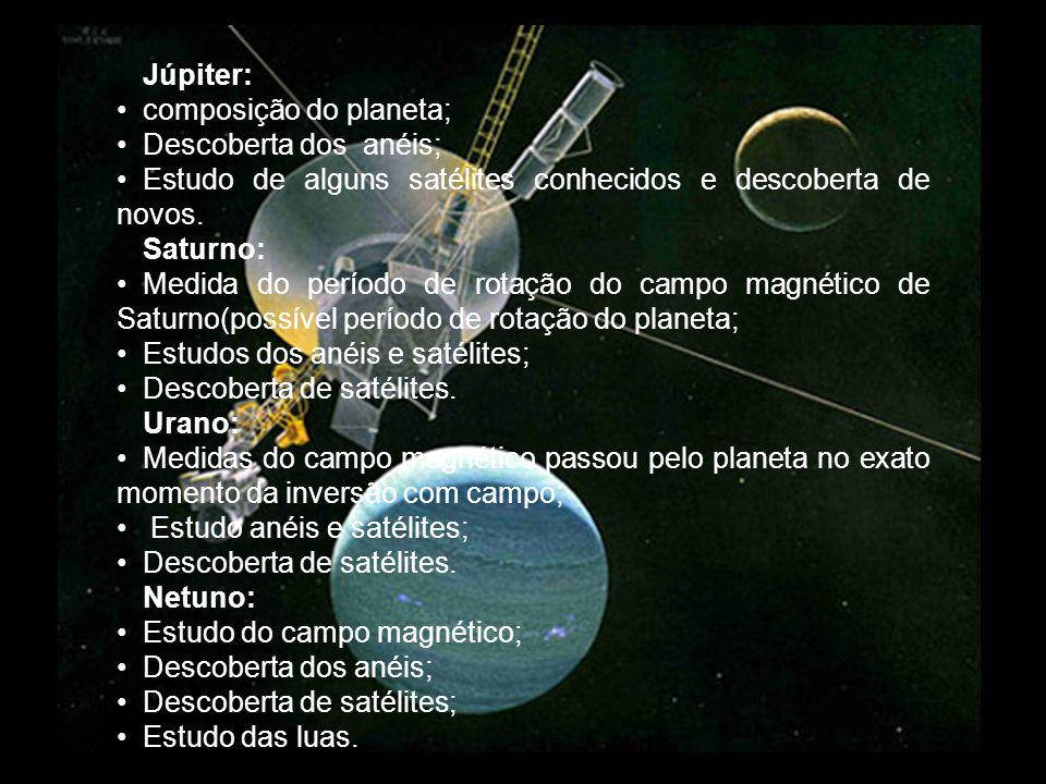 composição do planeta; Descoberta dos anéis;