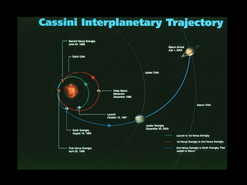 http://www.nasa.gov/images/content/59913main_interplanetary.jpg