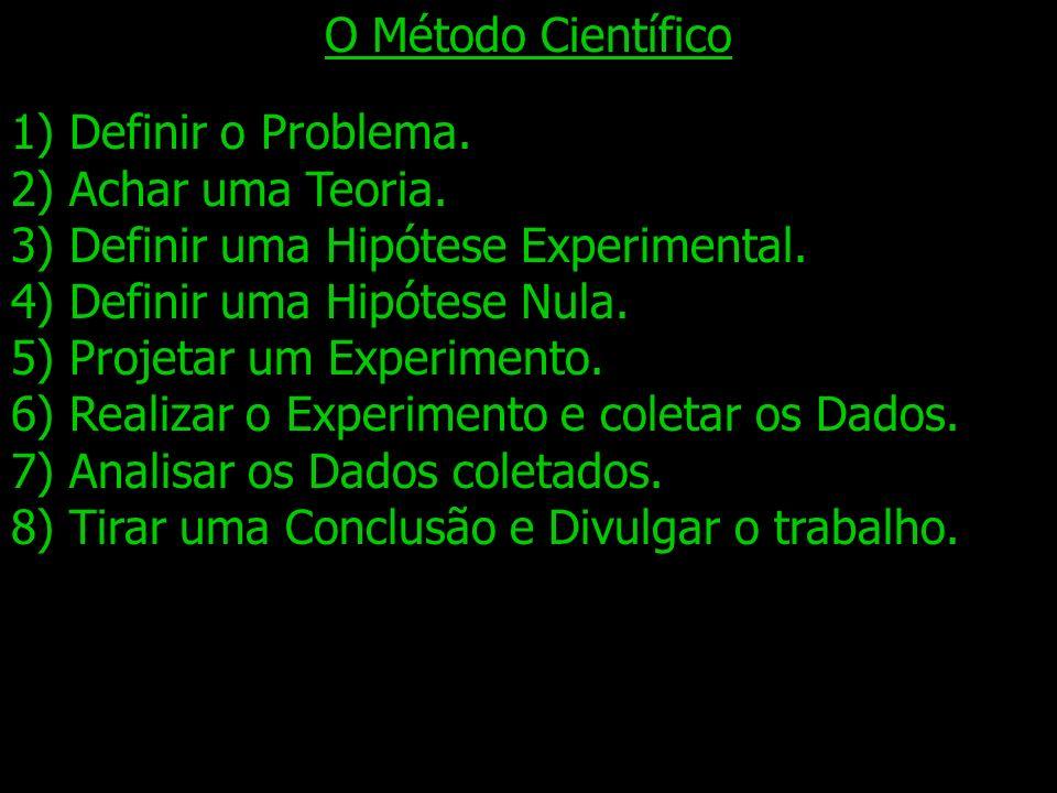 O Método Científico 1) Definir o Problema. 2) Achar uma Teoria. 3) Definir uma Hipótese Experimental.