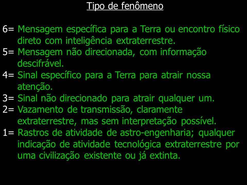Tipo de fenômeno 6= Mensagem específica para a Terra ou encontro físico. direto com inteligência extraterrestre.