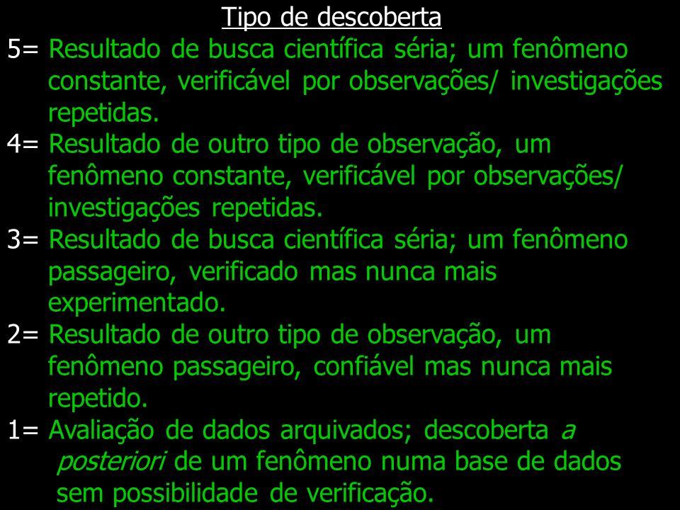 Tipo de descoberta 5= Resultado de busca científica séria; um fenômeno. constante, verificável por observações/ investigações.
