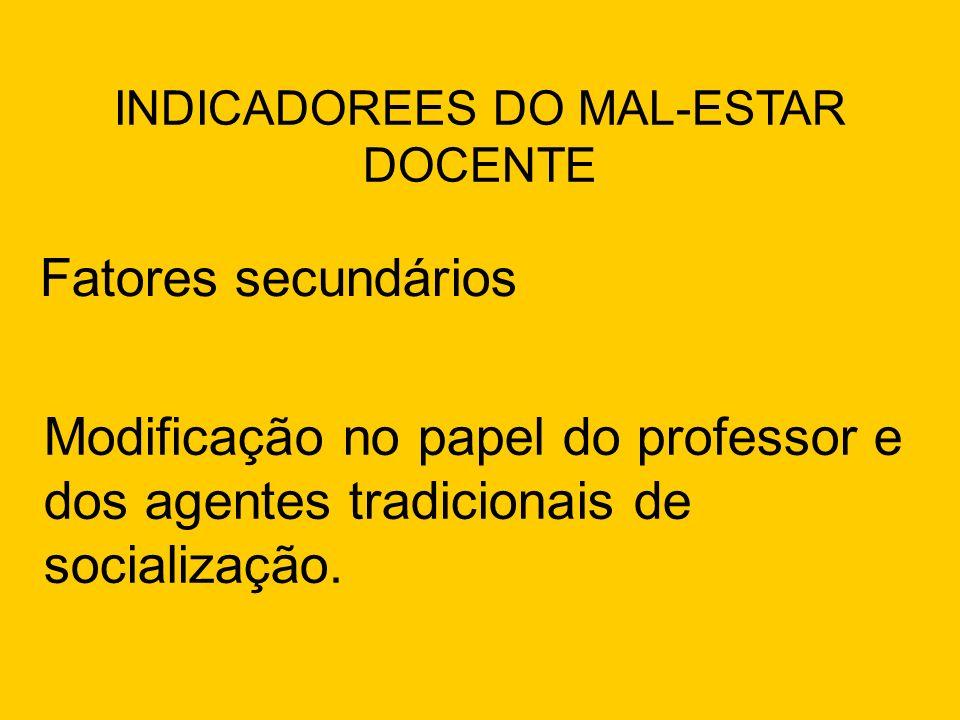 INDICADOREES DO MAL-ESTAR DOCENTE