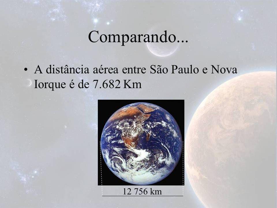 Comparando... A distância aérea entre São Paulo e Nova Iorque é de 7.682 Km.