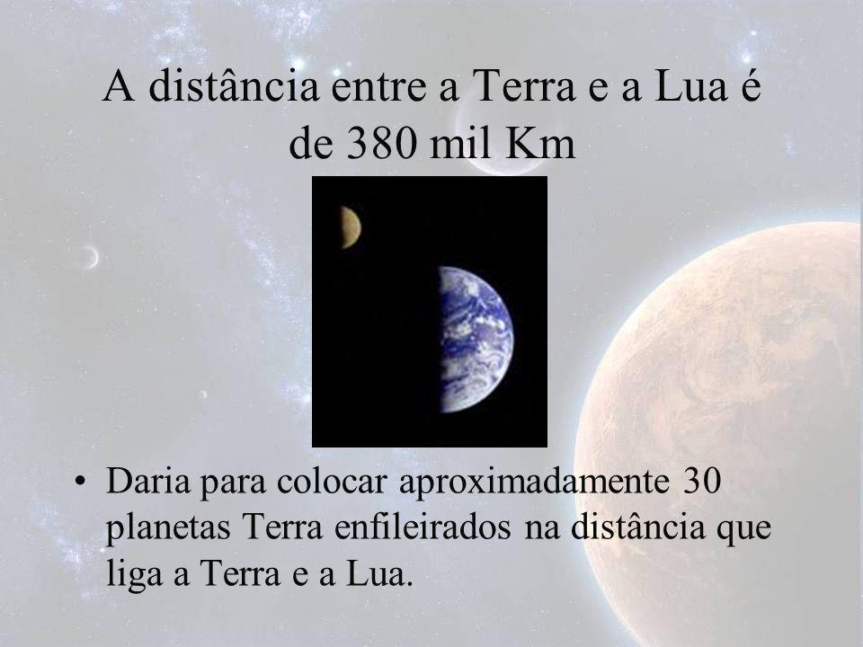A distância entre a Terra e a Lua é de 380 mil Km