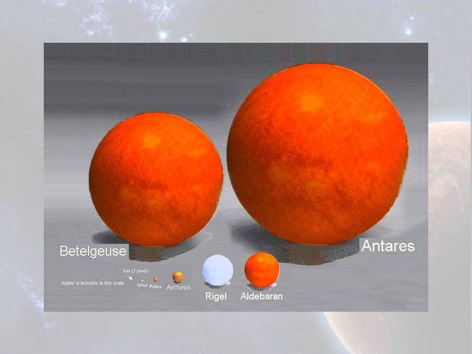 Comparando o tamanha do Sol com outras estrelas