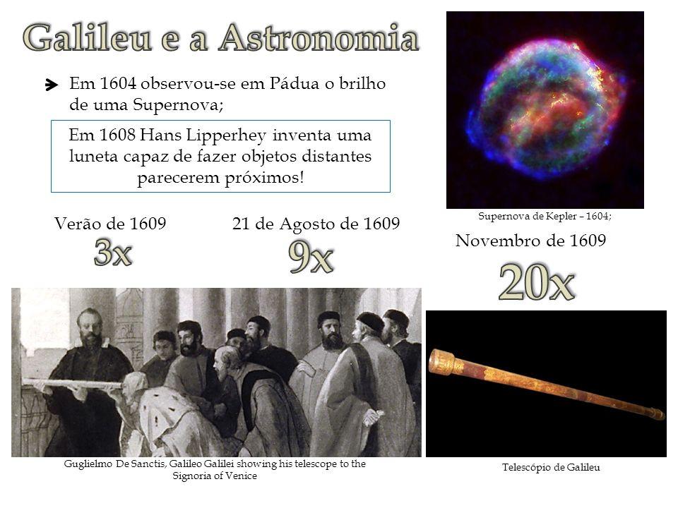 20x 9x Galileu e a Astronomia 3x