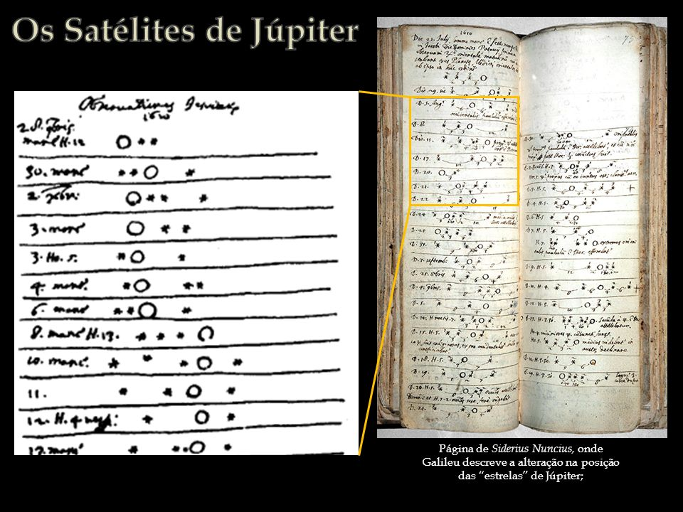 Os Satélites de Júpiter