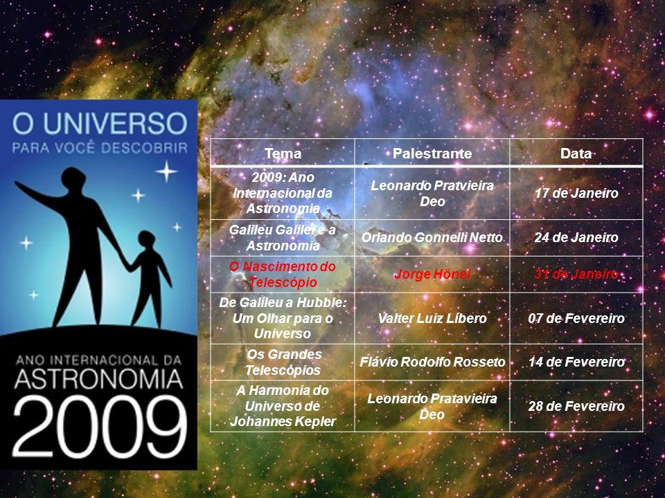 Tema Palestrante Data 2009: Ano Internacional da Astronomia