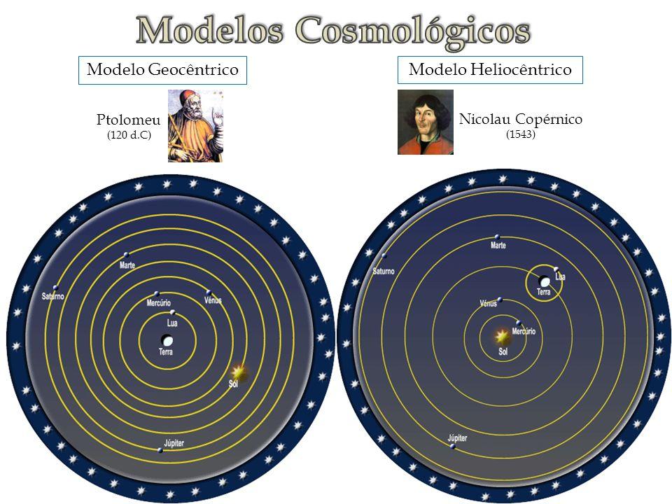 Modelos Cosmológicos Modelo Geocêntrico Modelo Heliocêntrico Ptolomeu