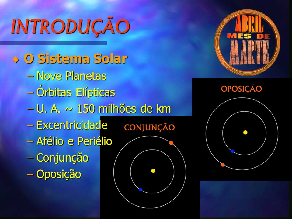 INTRODUÇÃO O Sistema Solar Nove Planetas Órbitas Elípticas