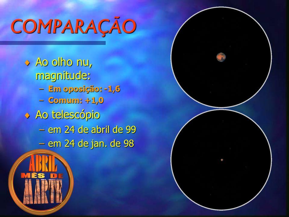 COMPARAÇÃO Ao olho nu, magnitude: Ao telescópio em 24 de abril de 99