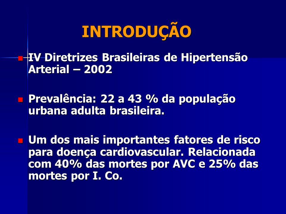 INTRODUÇÃO IV Diretrizes Brasileiras de Hipertensão Arterial – 2002