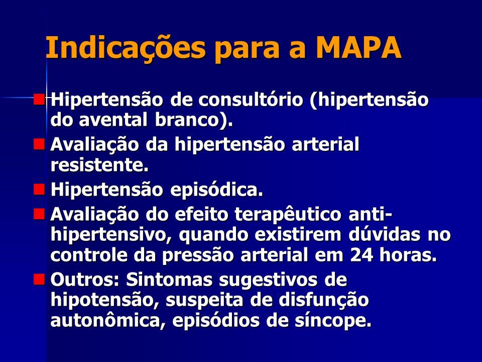Indicações para a MAPA Hipertensão de consultório (hipertensão do avental branco). Avaliação da hipertensão arterial resistente.