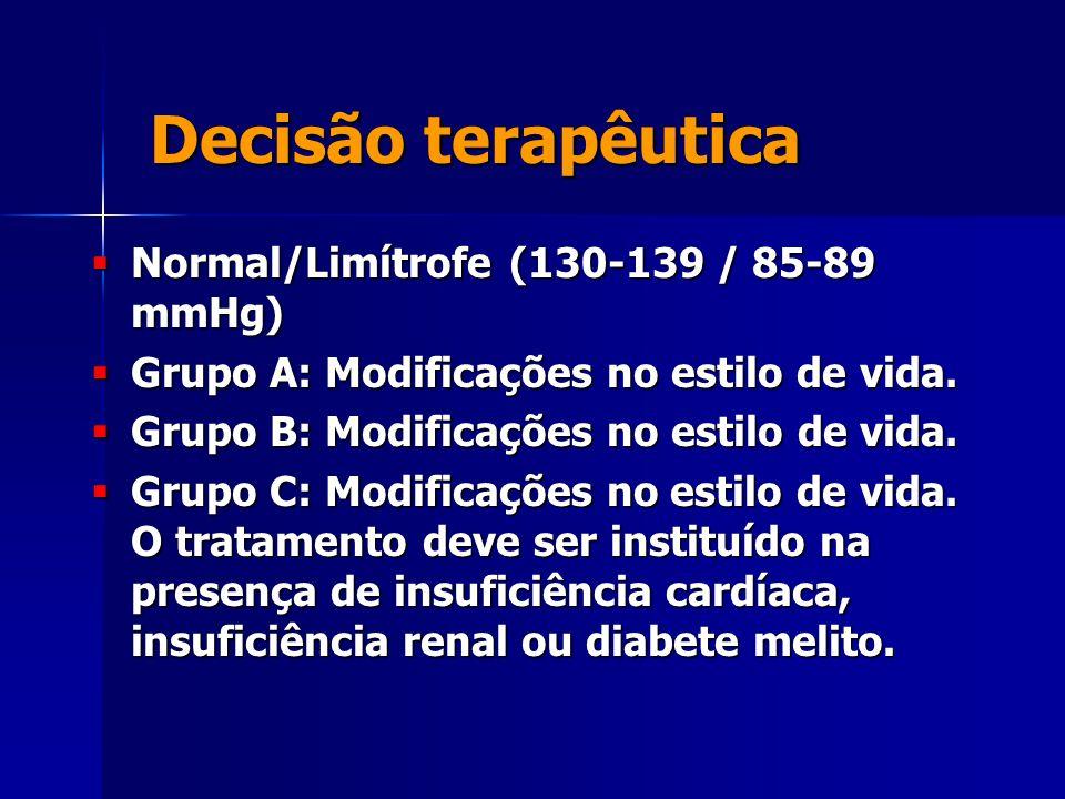 Decisão terapêutica Normal/Limítrofe (130-139 / 85-89 mmHg)