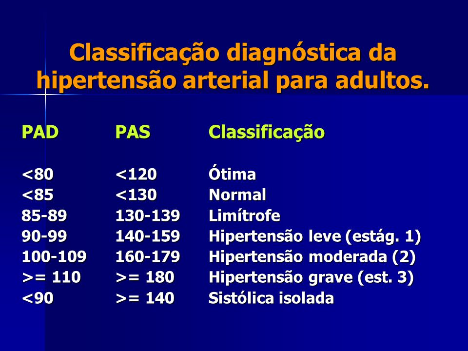 Classificação diagnóstica da hipertensão arterial para adultos.
