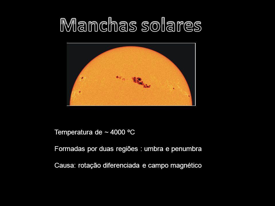 Manchas solares Temperatura de ~ 4000 ºC