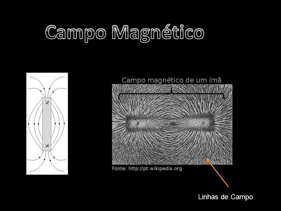 Campo Magnético Linhas de Campo