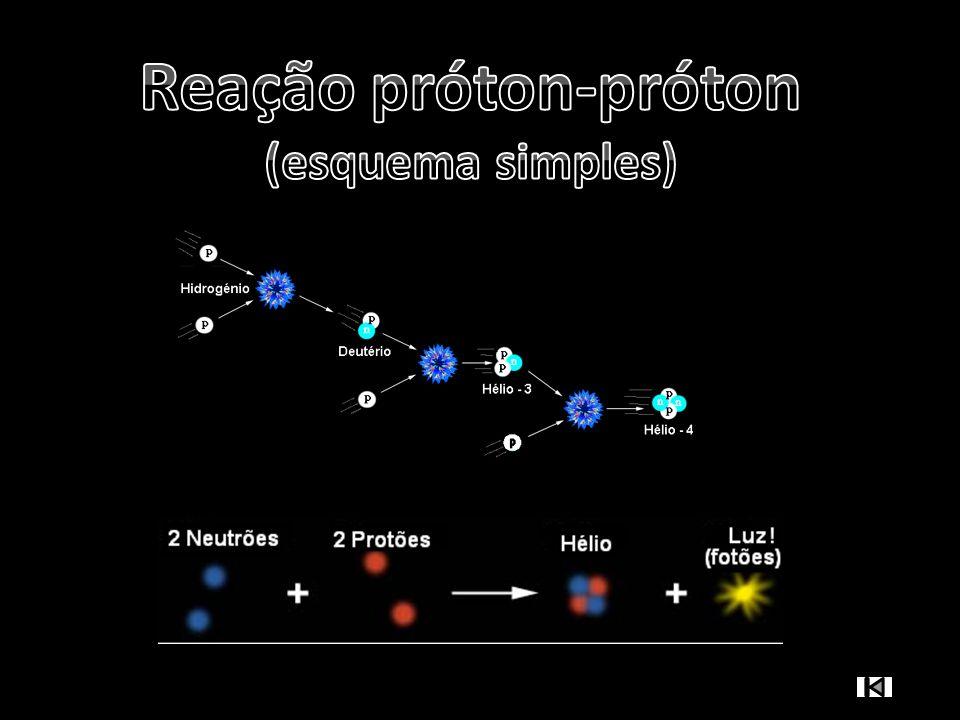 Reação próton-próton (esquema simples)