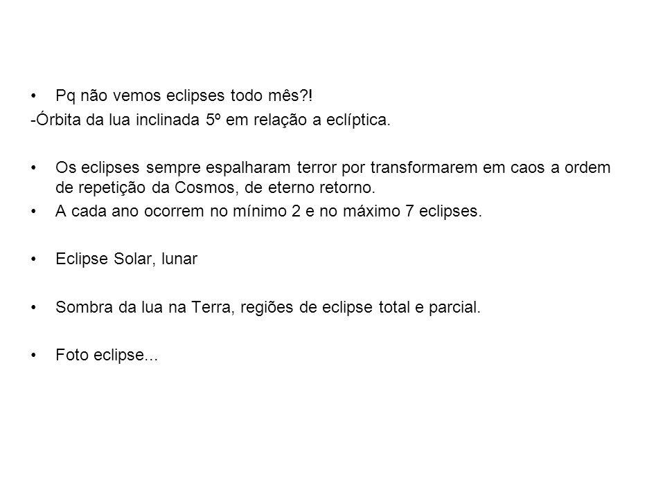 Pq não vemos eclipses todo mês !