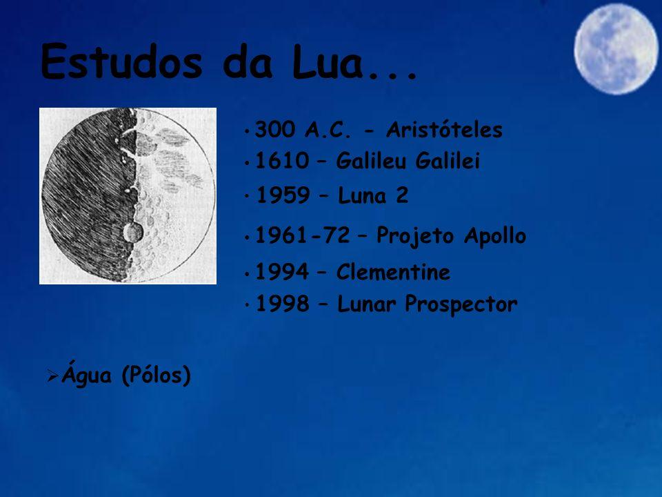 Estudos da Lua... 1959 – Luna 2 Água (Pólos) 300 A.C. - Aristóteles