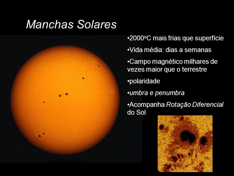 Manchas Solares 2000oC mais frias que superfície