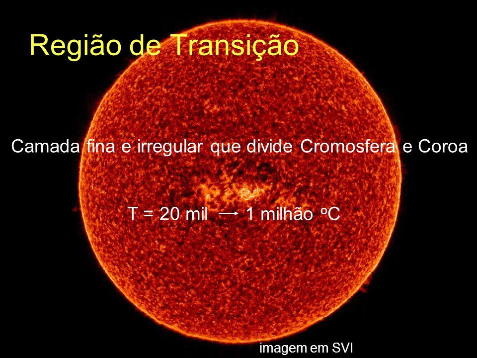 Camada fina e irregular que divide Cromosfera e Coroa