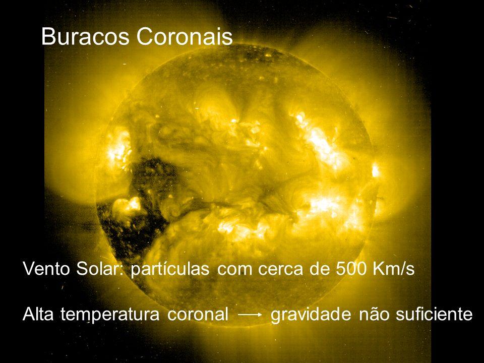 Buracos Coronais Vento Solar: partículas com cerca de 500 Km/s