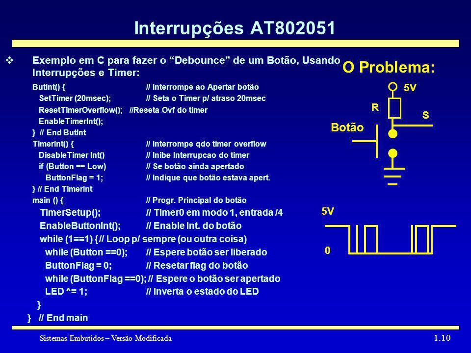 Interrupções AT802051 O Problema: Botão