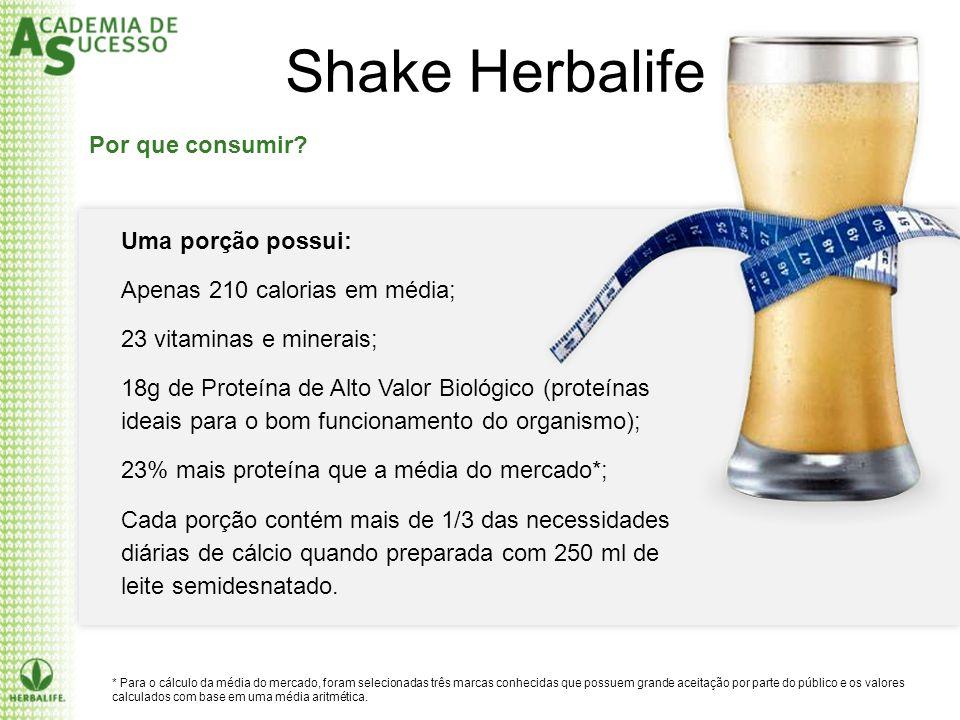 Shake Herbalife Por que consumir Uma porção possui: