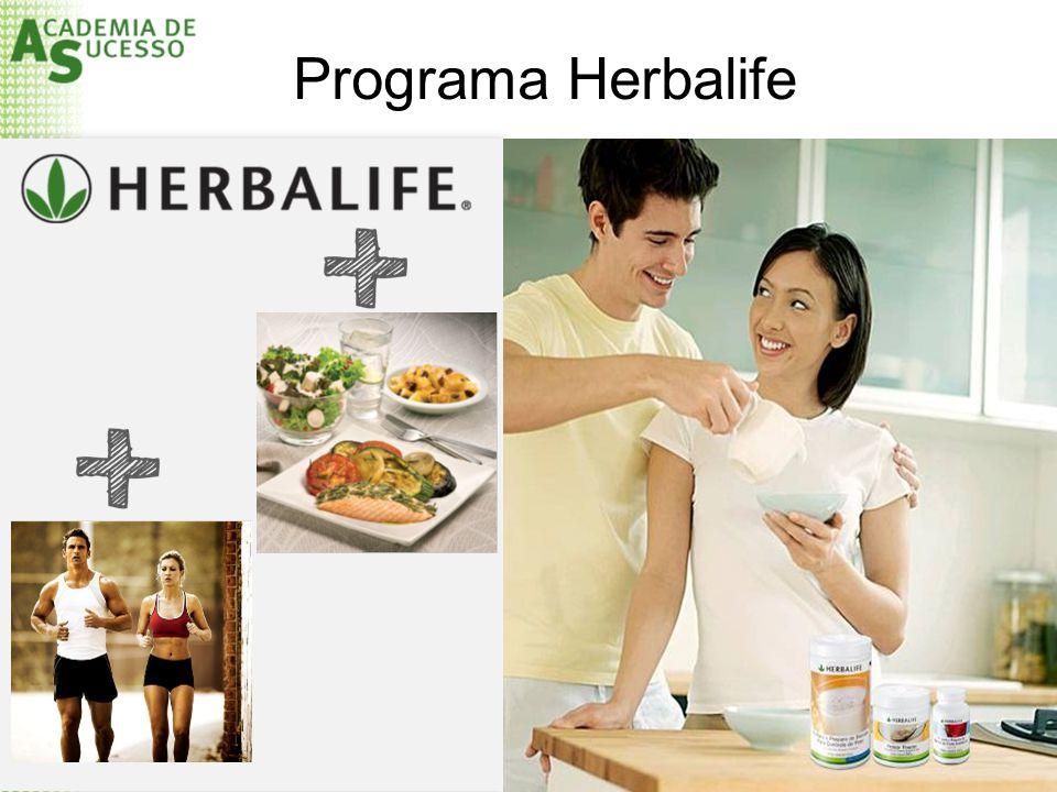 Programa Herbalife Produtos Herbalife + refeições balanceadas + atividade física = Saúde e Bem-Estar.