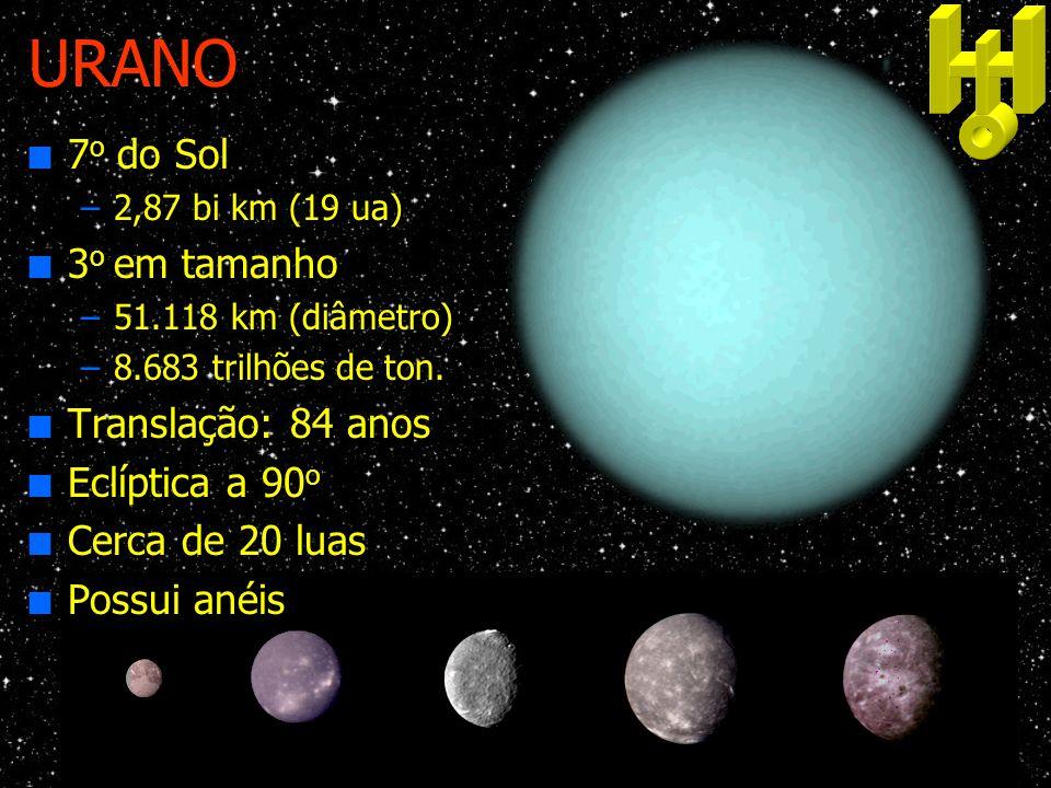 URANO 7o do Sol 3o em tamanho Translação: 84 anos Eclíptica a 90o
