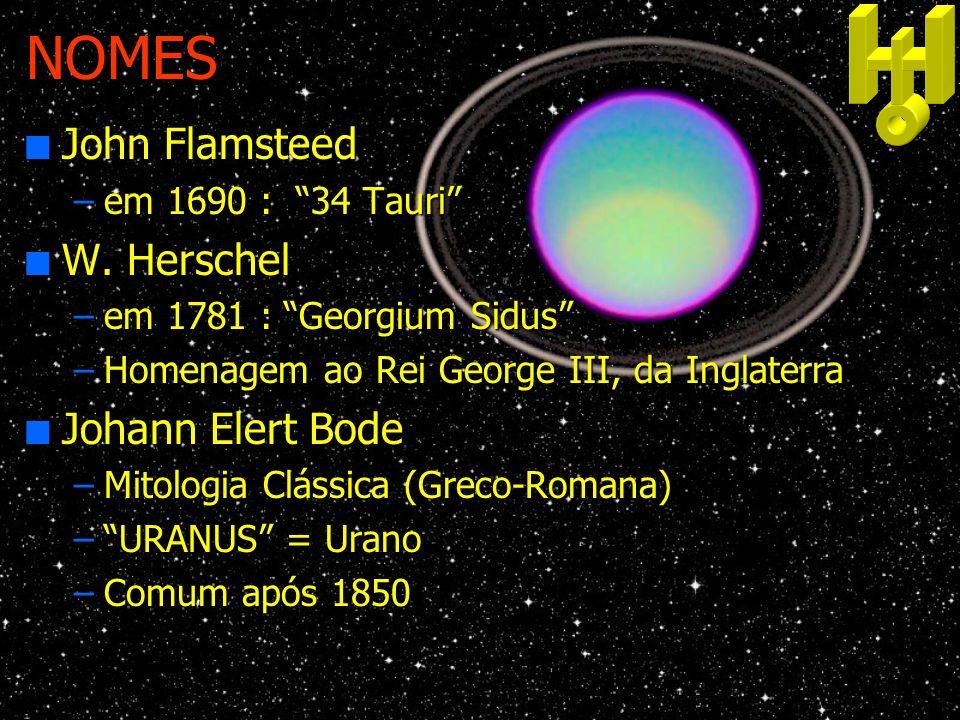 NOMES John Flamsteed W. Herschel Johann Elert Bode
