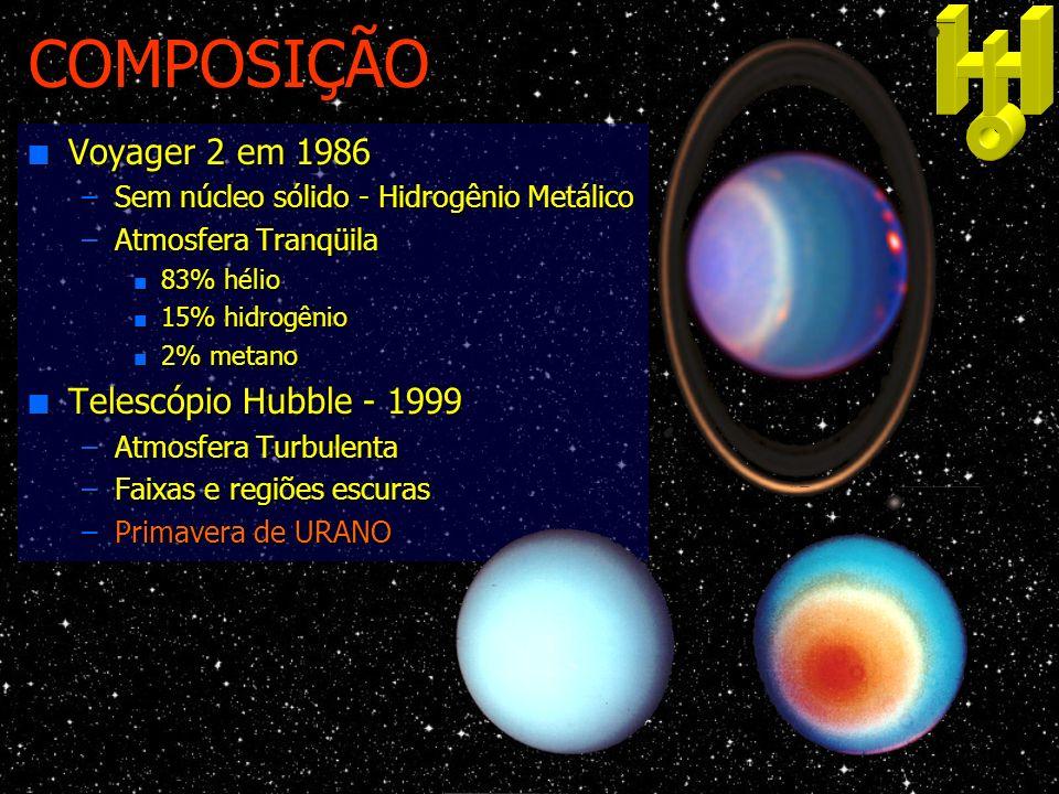 COMPOSIÇÃO Voyager 2 em 1986 Telescópio Hubble - 1999